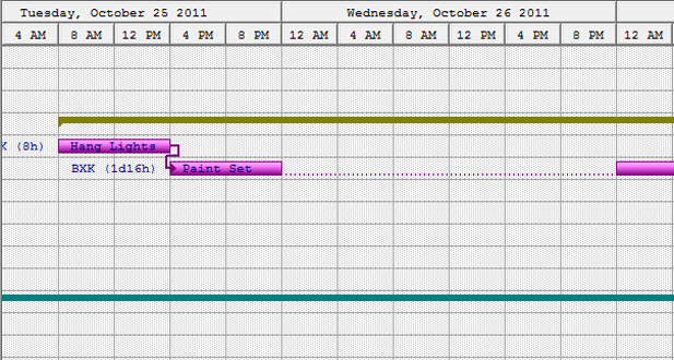 Weekly gantt chart template 2