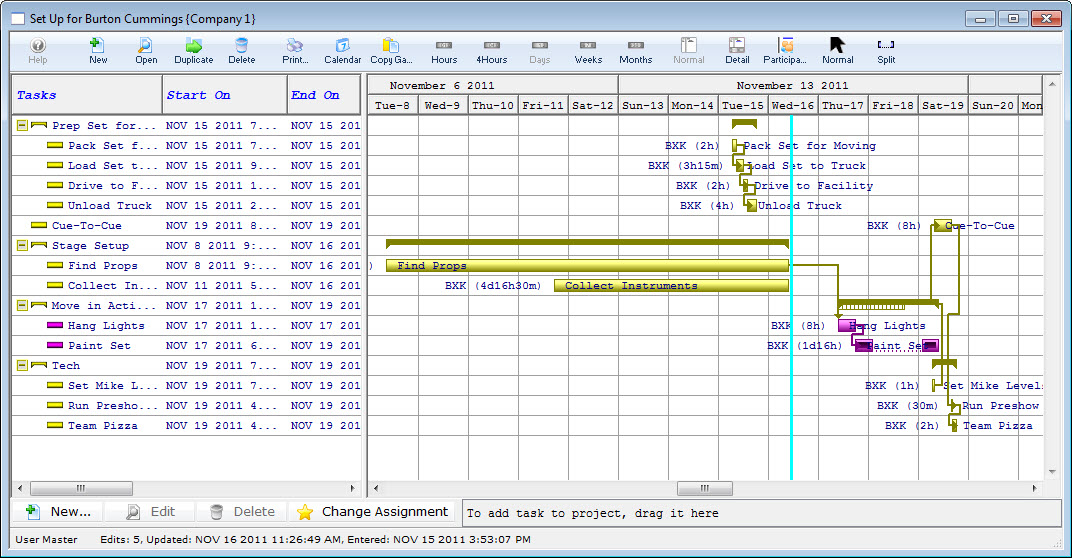 Gantt Chart and Treelist Project Viewing | Arts Management Systems