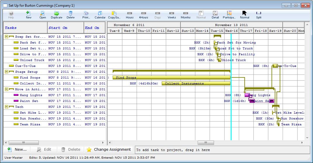 Gantt Chart And Treelist Project Viewing
