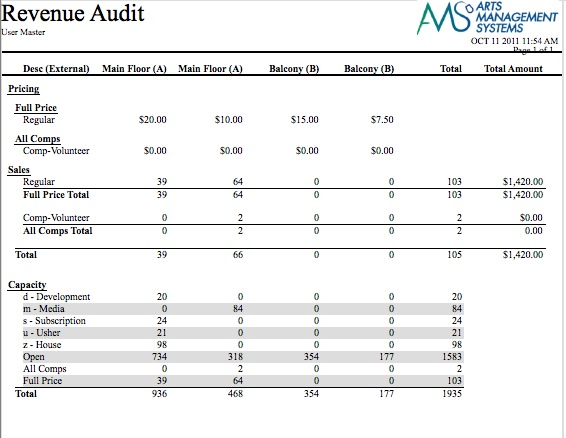 Promoter Revenue Audit | Arts Management Systems