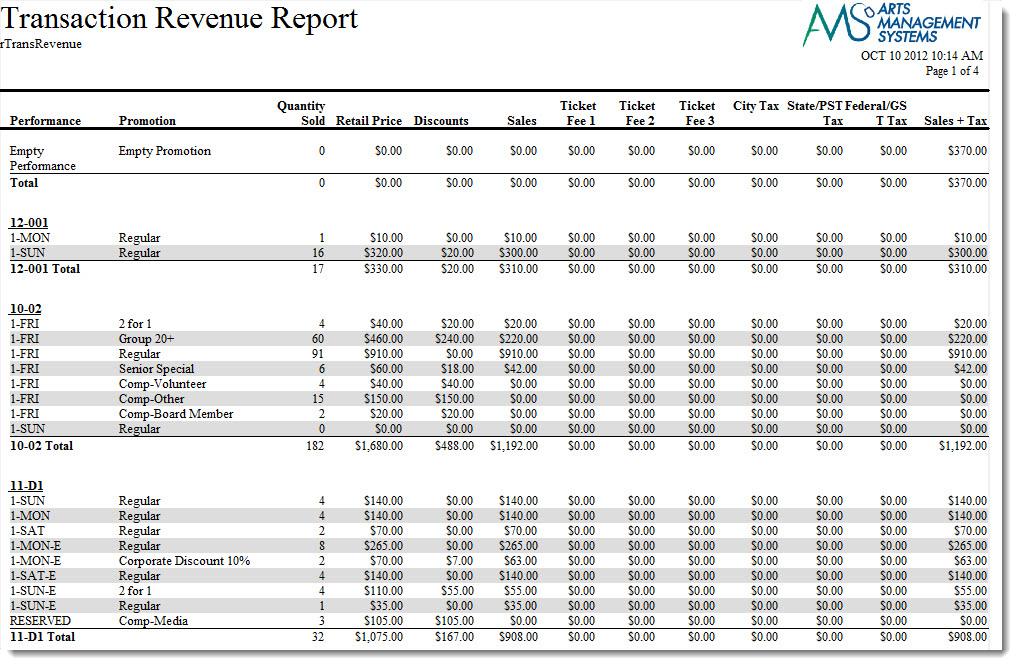 Transaction Revenues